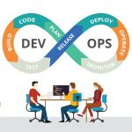 What is DevOps? Romexsoft