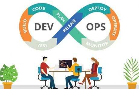 What is DevOps? Romexsoft